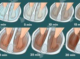 Знаете ли Вы, что можете очистить свое тело и вывести все токсины из организма через свои ступни?