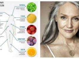 10 витаминов, которые необходимы каждой женщине. Как продлить молодость и крепкое здоровье